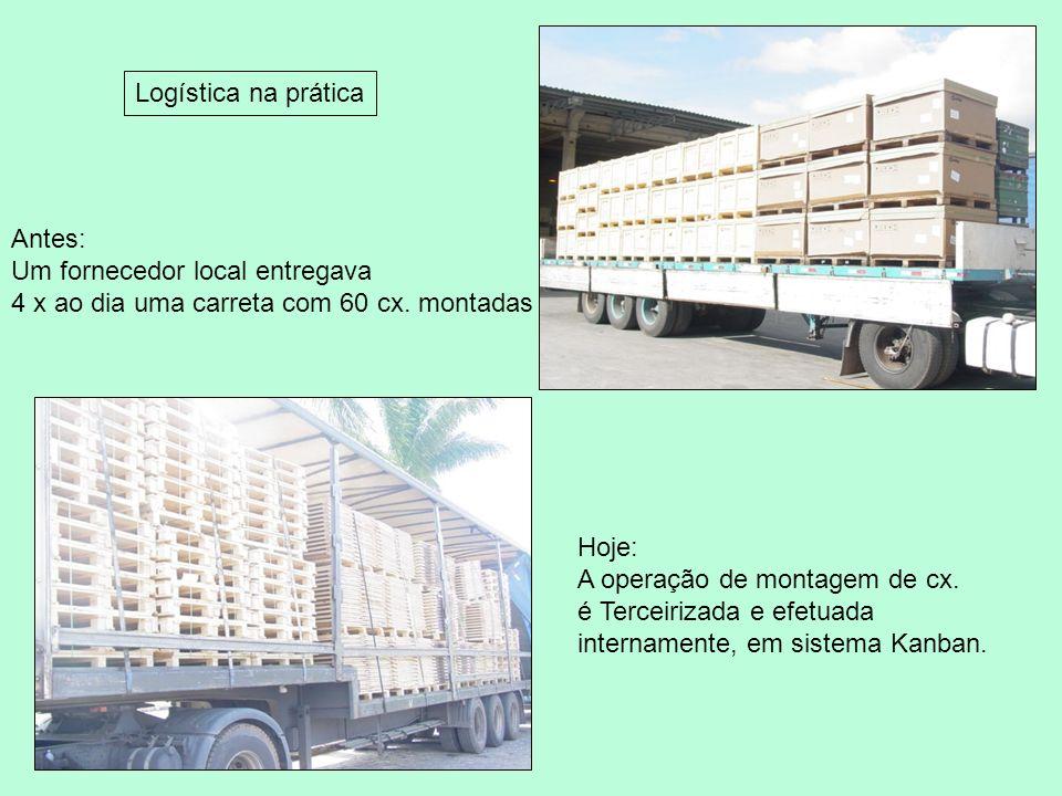 Logística na prática Antes: Um fornecedor local entregava. 4 x ao dia uma carreta com 60 cx. montadas.