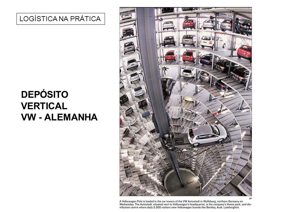 LOGÍSTICA NA PRÁTICA DEPÓSITO VERTICAL VW - ALEMANHA
