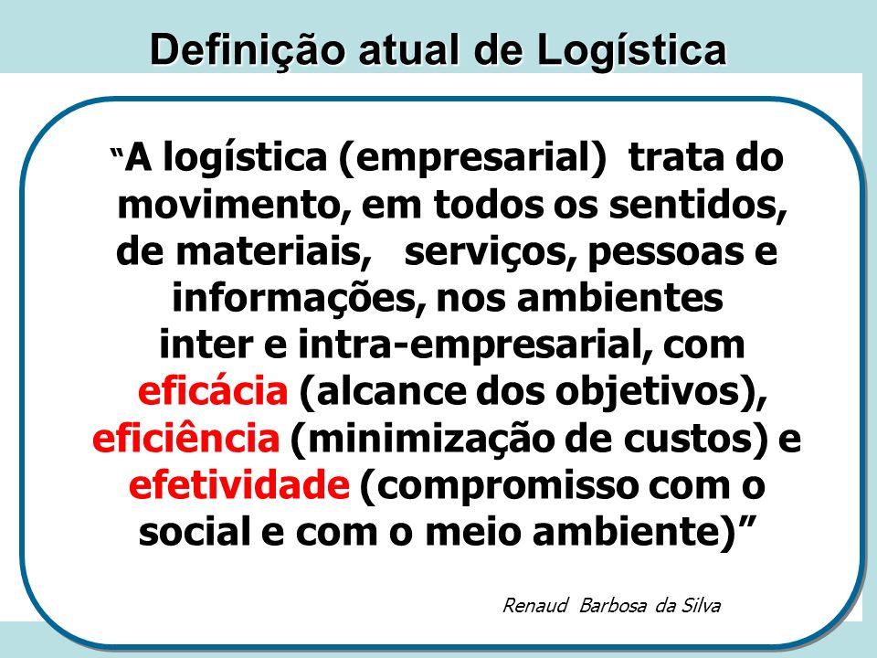 Definição atual de Logística