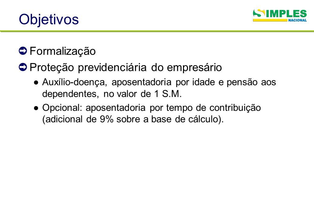 Objetivos Formalização Proteção previdenciária do empresário