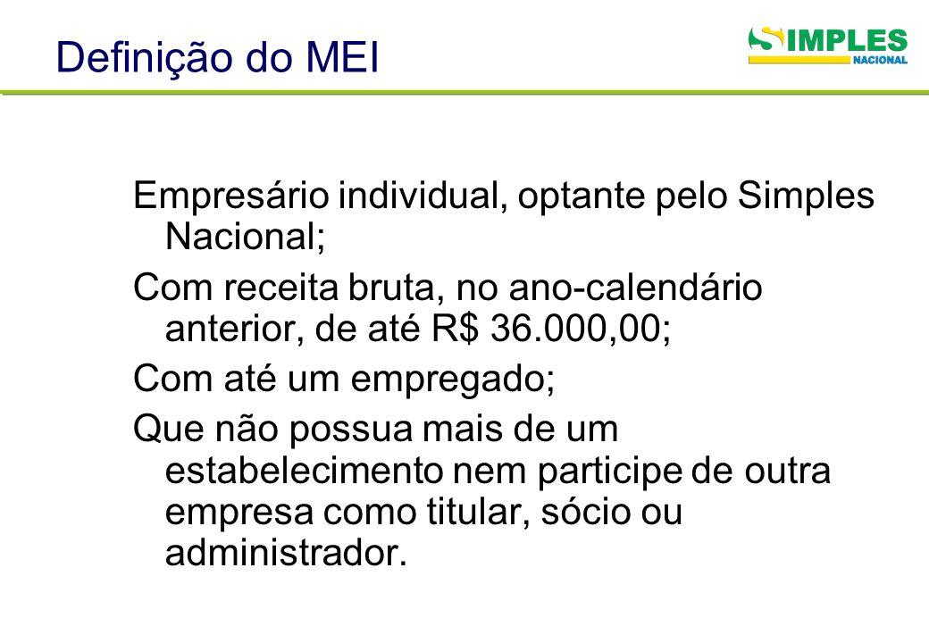 Definição do MEI Empresário individual, optante pelo Simples Nacional;