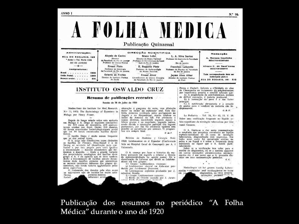 Publicação dos resumos no periódico A Folha Médica durante o ano de 1920