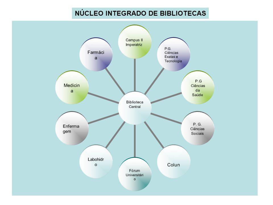 NÚCLEO INTEGRADO DE BIBLIOTECAS