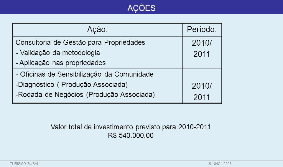 Valor total de investimento previsto para 2010-2011