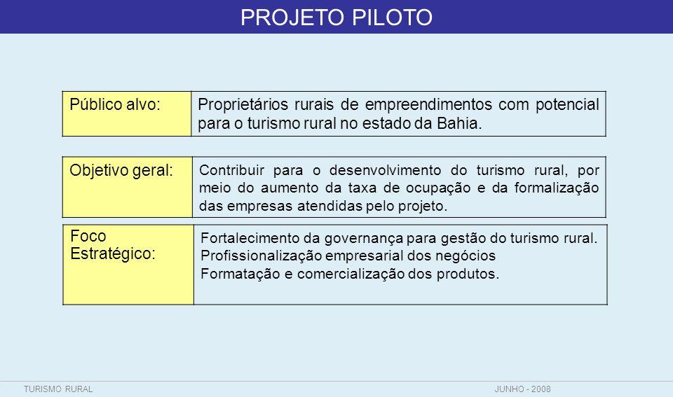 PROJETO PILOTO Público alvo: