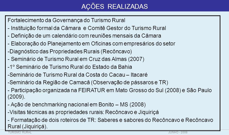 AÇÕES REALIZADAS Fortalecimento da Governança do Turismo Rural