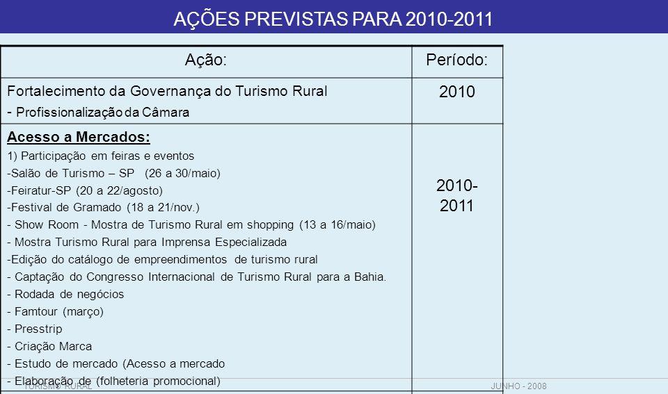 AÇÕES PREVISTAS PARA 2010-2011 Ação: Período: 2010 2010-2011