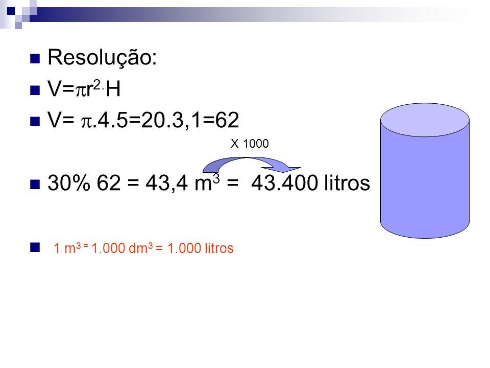 Resolução: V=r2.H V= .4.5=20.3,1=62 30% 62 = 43,4 m3 = 43.400 litros