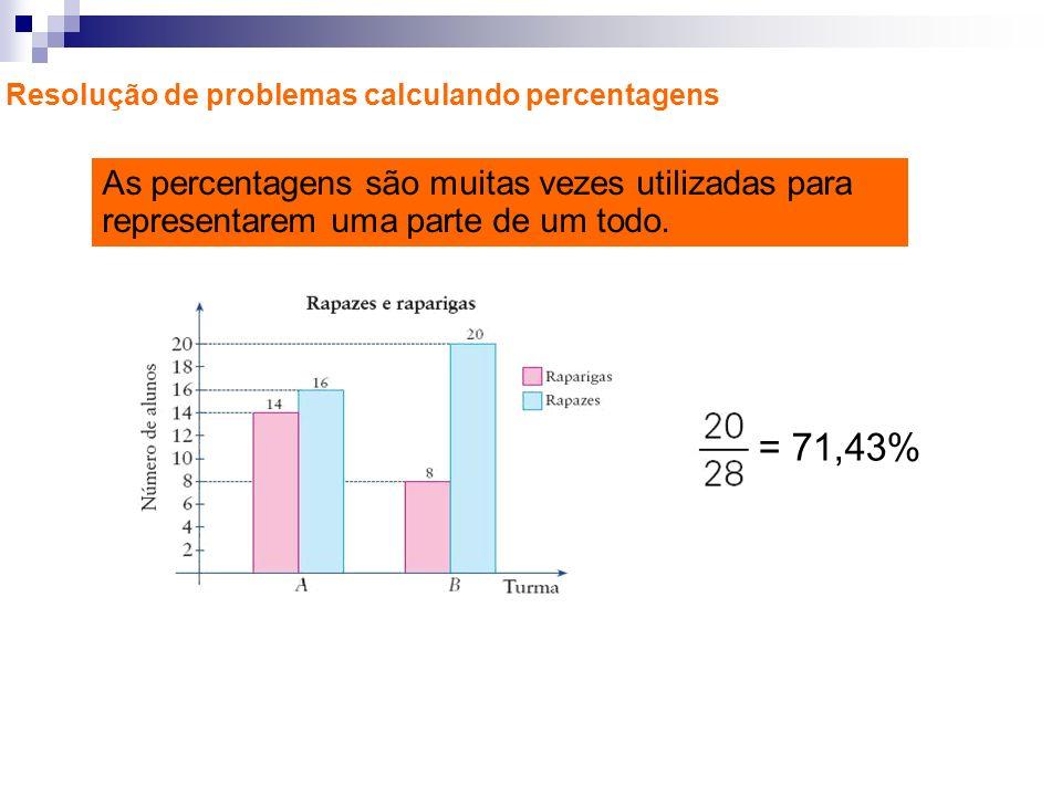 Resolução de problemas calculando percentagens