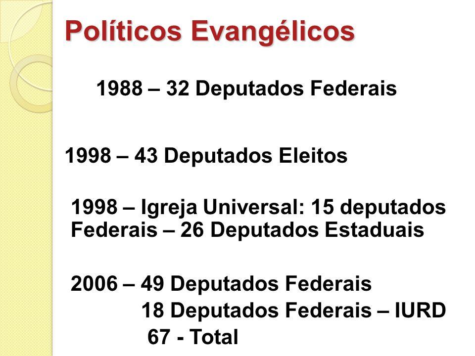 Políticos Evangélicos