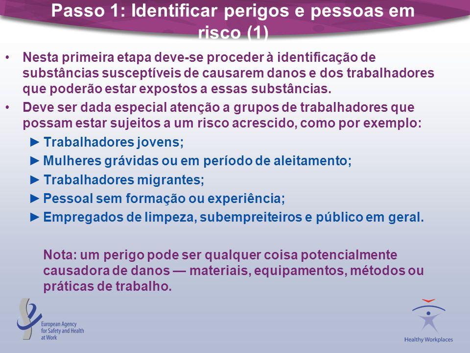 Passo 1: Identificar perigos e pessoas em risco (1)