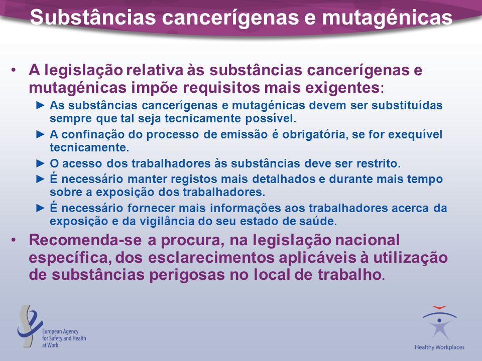 Substâncias cancerígenas e mutagénicas