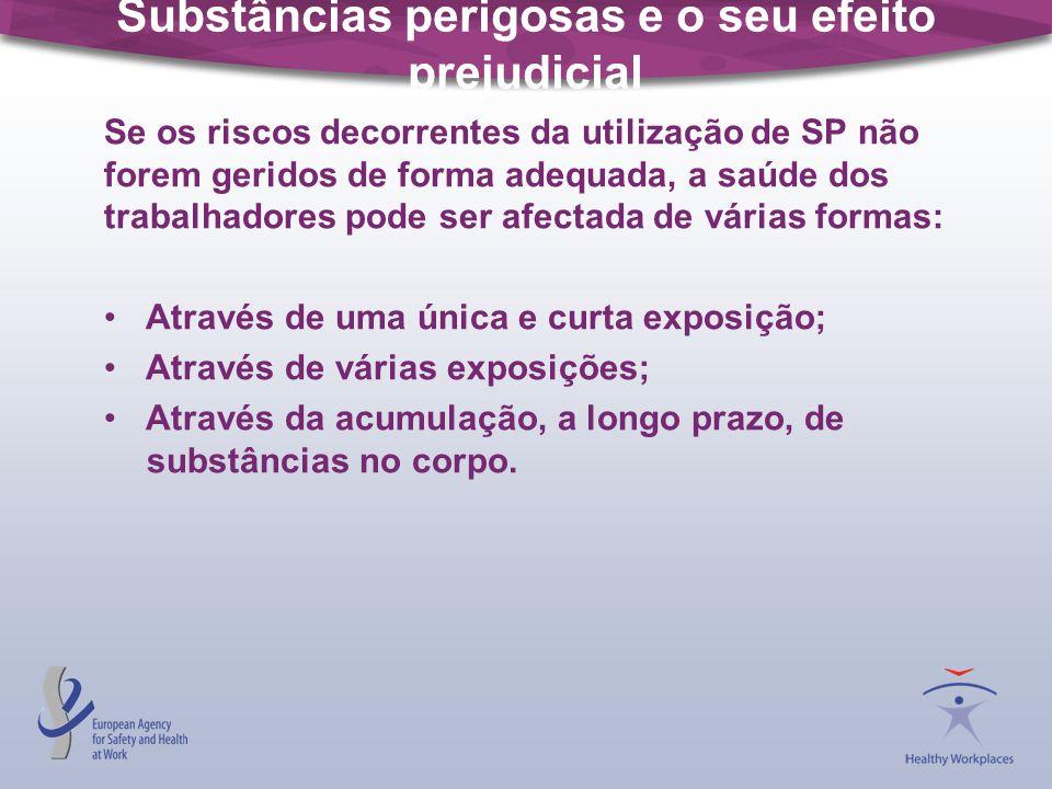 Substâncias perigosas e o seu efeito prejudicial