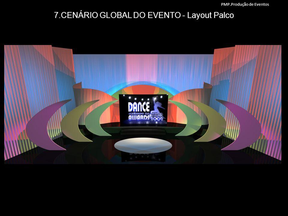7.CENÁRIO GLOBAL DO EVENTO - Layout Palco