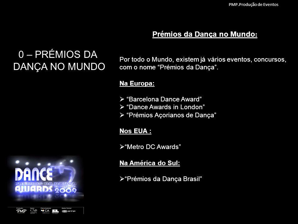 Prémios da Dança no Mundo: