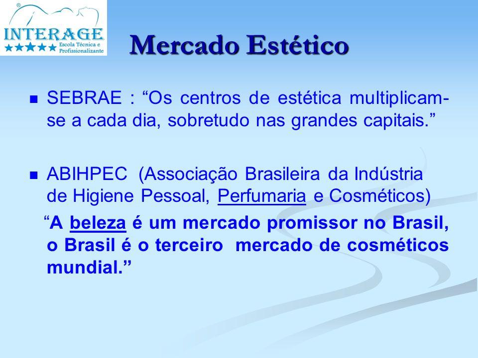 Mercado Estético SEBRAE : Os centros de estética multiplicam-se a cada dia, sobretudo nas grandes capitais.