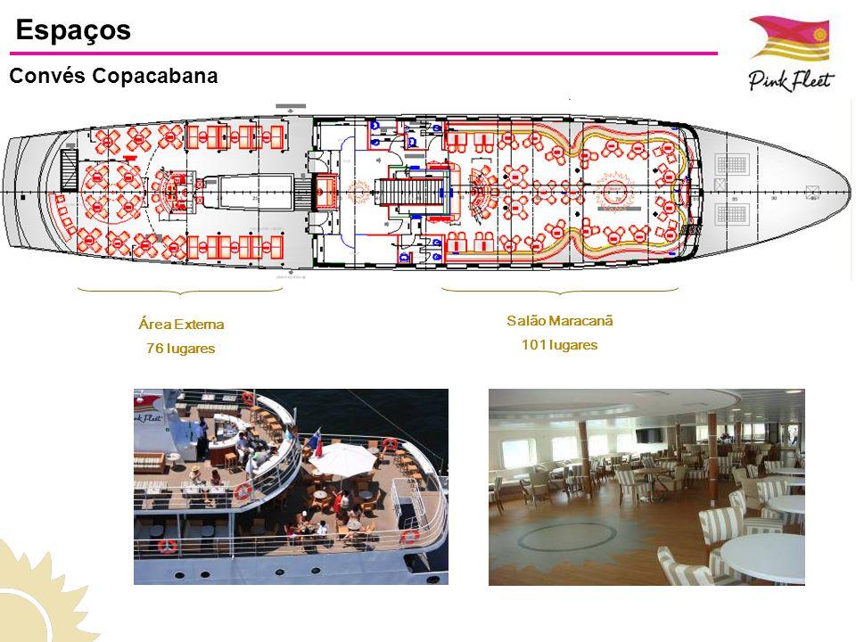 Espaços Convés Copacabana Salão Maracanã Área Externa 101 lugares