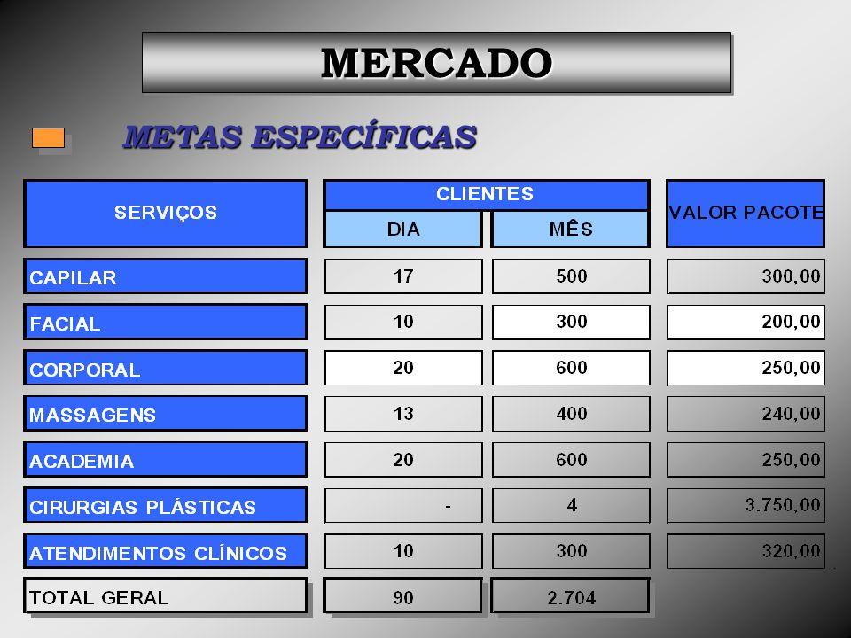 MERCADO METAS ESPECÍFICAS