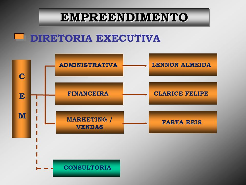 EMPREENDIMENTO DIRETORIA EXECUTIVA C E M ADMINISTRATIVA FINANCEIRA