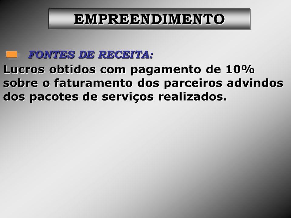 EMPREENDIMENTO FONTES DE RECEITA: Lucros obtidos com pagamento de 10% sobre o faturamento dos parceiros advindos dos pacotes de serviços realizados.