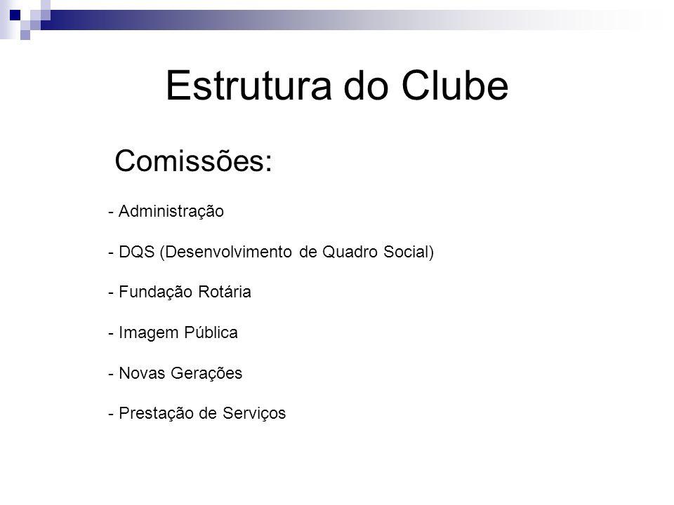 Estrutura do Clube Comissões: - Administração