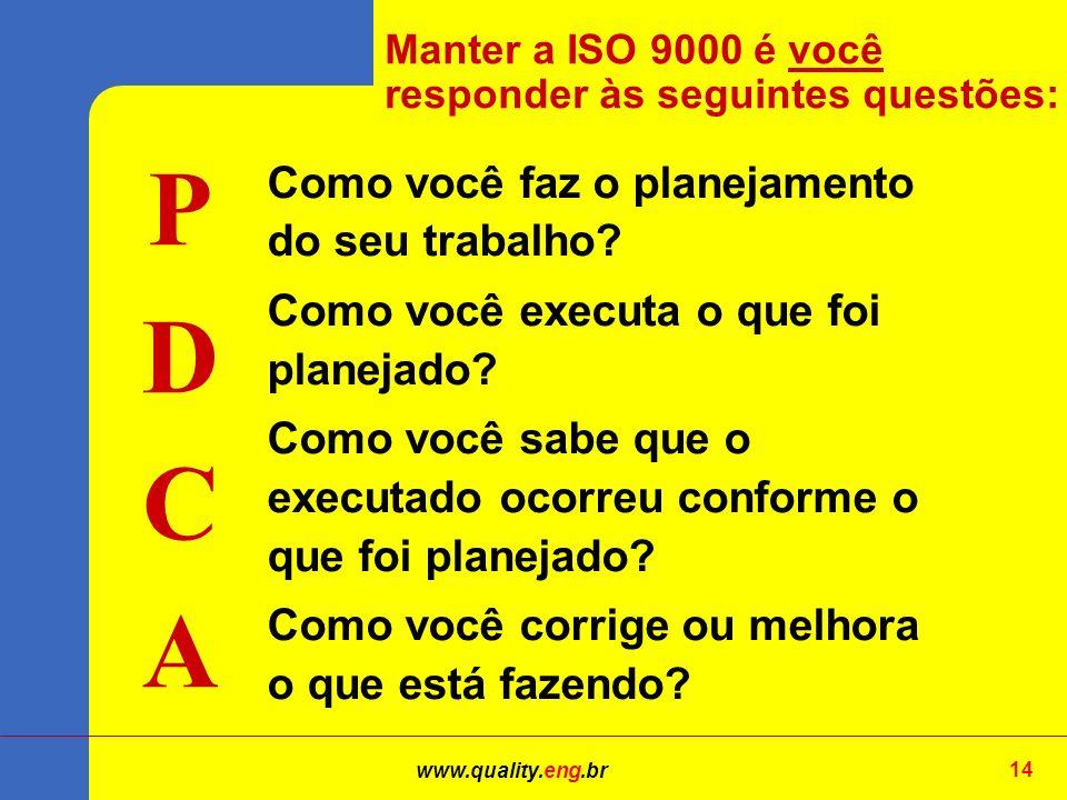 Manter a ISO 9000 é você responder às seguintes questões: