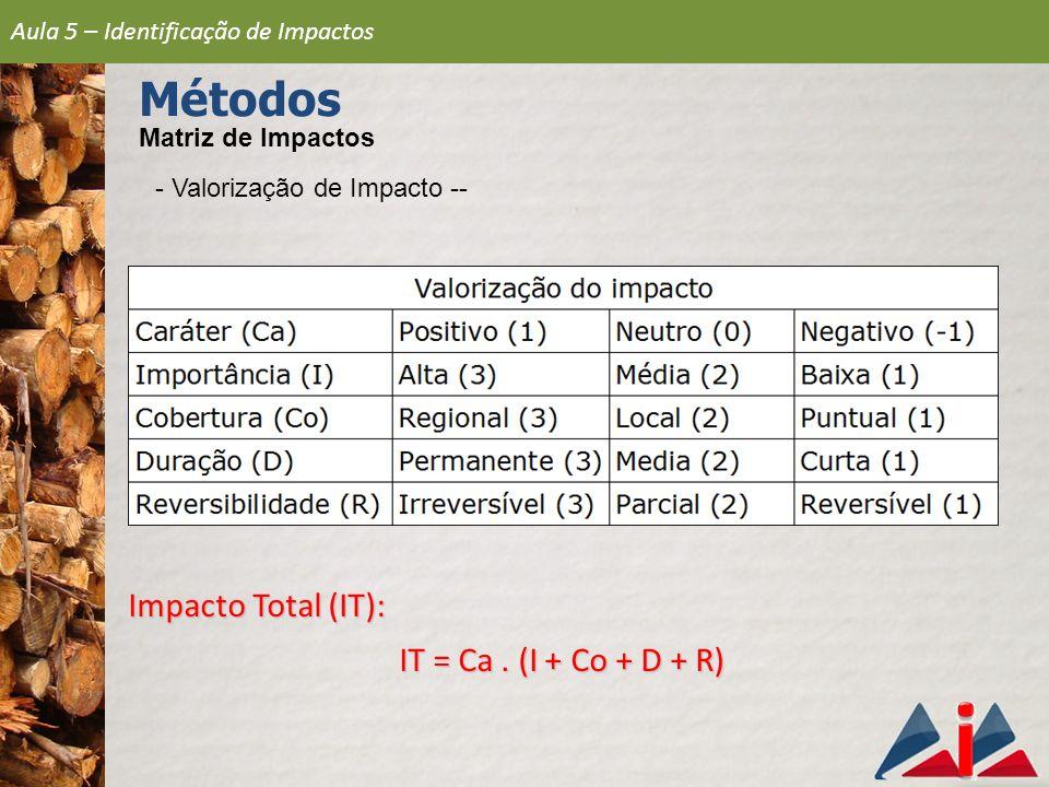 Matriz de Impactos - Valorização de Impacto --