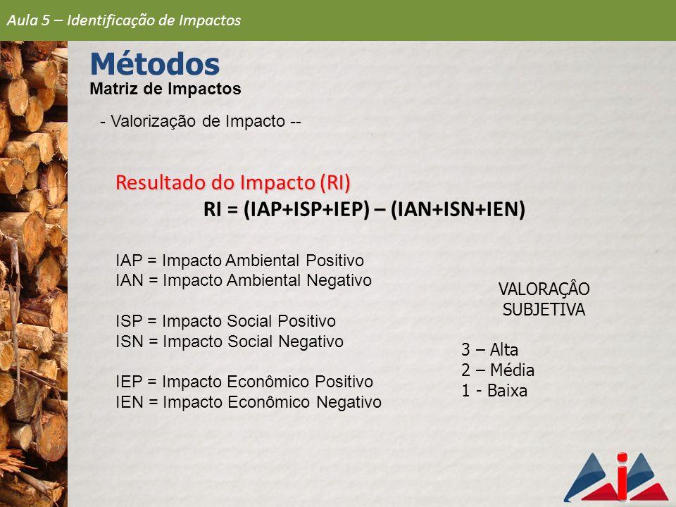 RI = (IAP+ISP+IEP) – (IAN+ISN+IEN)