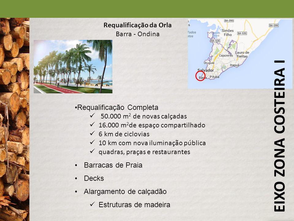 EIXO ZONA COSTEIRA I Requalificação da Orla Barra - Ondina