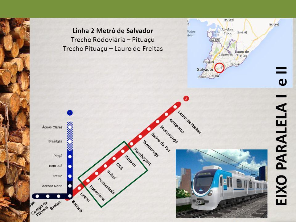 Linha 2 Metrô de Salvador