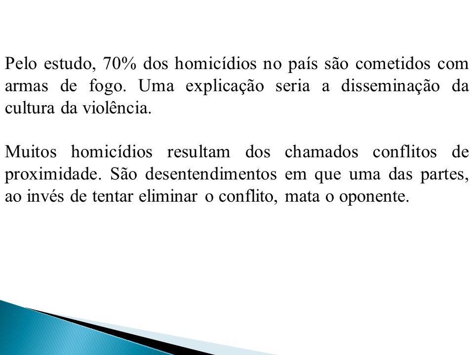 Pelo estudo, 70% dos homicídios no país são cometidos com armas de fogo. Uma explicação seria a disseminação da cultura da violência.