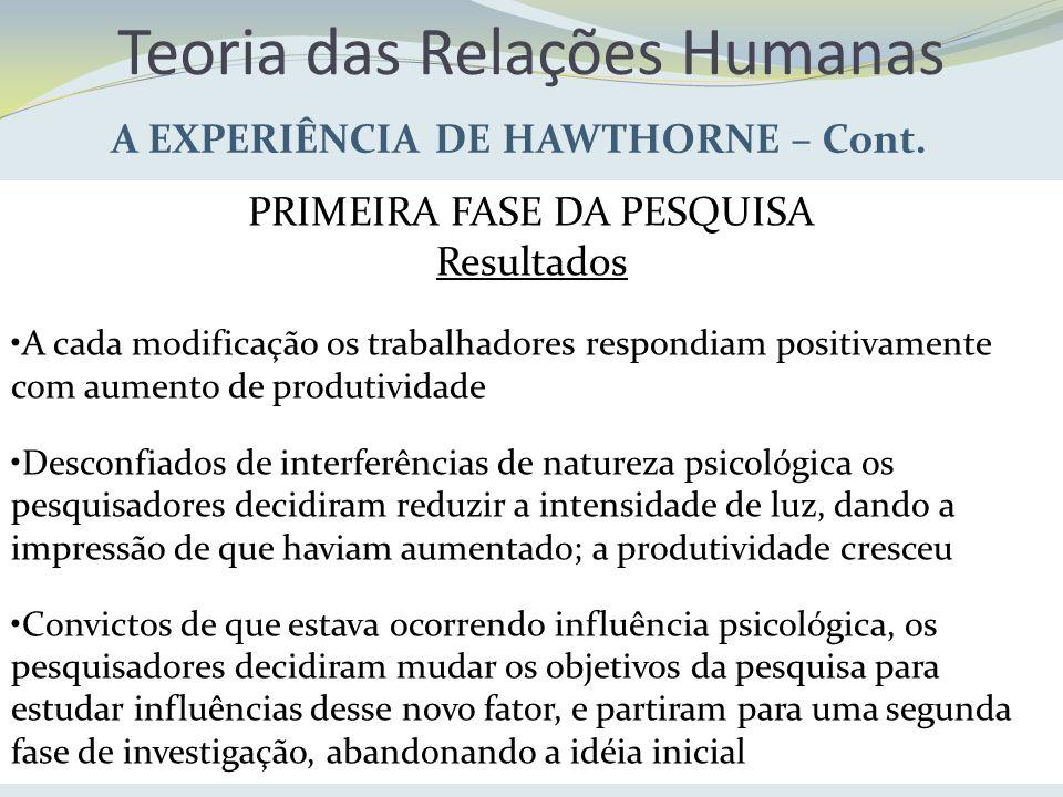 A EXPERIÊNCIA DE HAWTHORNE – Cont.