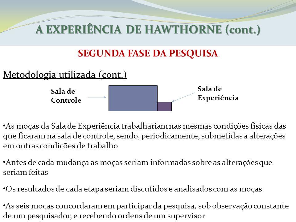 A EXPERIÊNCIA DE HAWTHORNE (cont.) SEGUNDA FASE DA PESQUISA