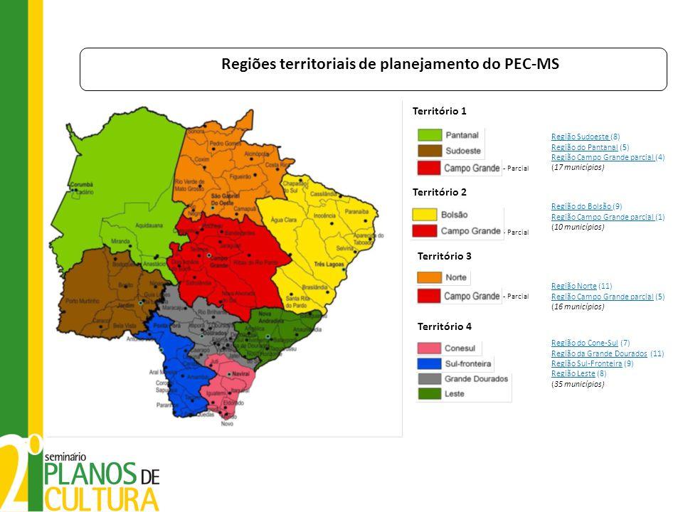 Regiões territoriais de planejamento do PEC-MS