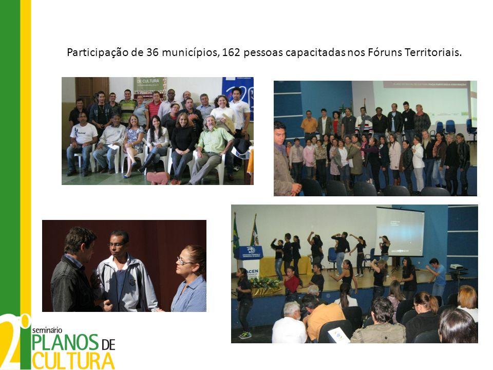 Participação de 36 municípios, 162 pessoas capacitadas nos Fóruns Territoriais.