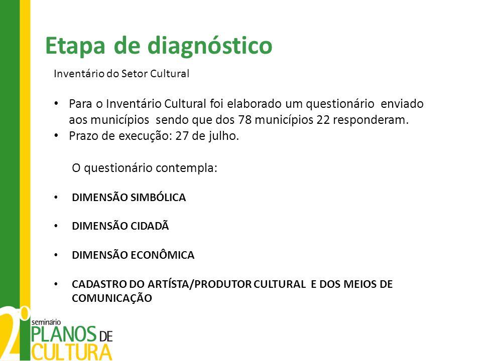 Etapa de diagnóstico Inventário do Setor Cultural.