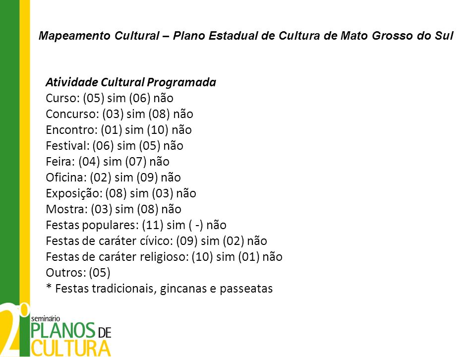 Mapeamento Cultural – Plano Estadual de Cultura de Mato Grosso do Sul