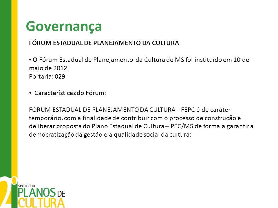 Governança FÓRUM ESTADUAL DE PLANEJAMENTO DA CULTURA