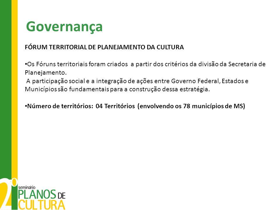 Governança FÓRUM TERRITORIAL DE PLANEJAMENTO DA CULTURA