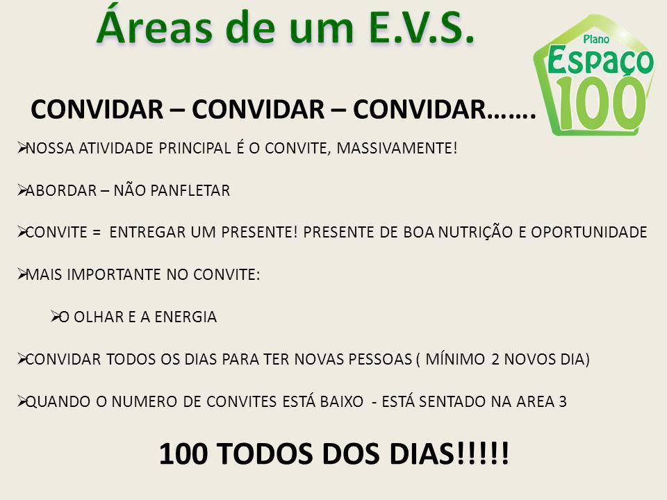 Áreas de um E.V.S. CONVIDAR – CONVIDAR – CONVIDAR…….