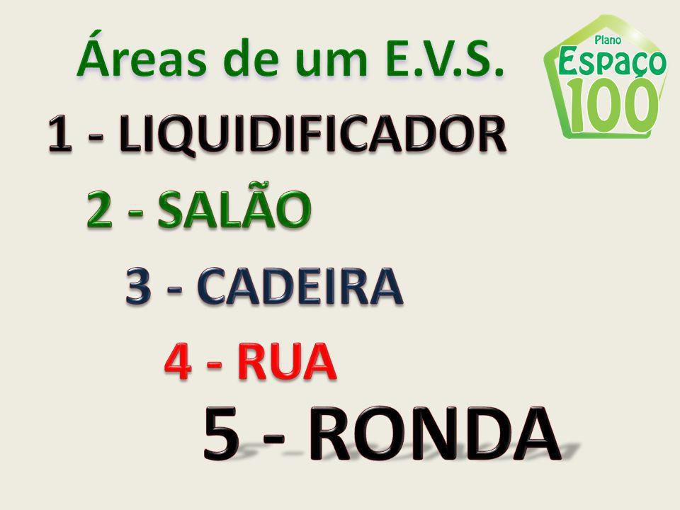 5 - RONDA Áreas de um E.V.S. 1 - LIQUIDIFICADOR 2 - SALÃO 3 - CADEIRA