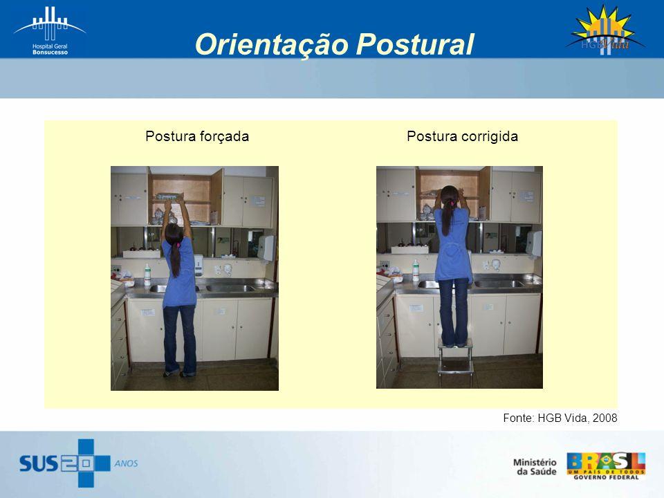 Orientação Postural Postura forçada Postura corrigida