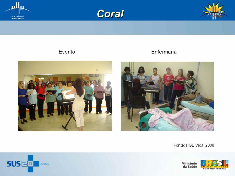 Coral Evento Enfermaria Fonte: HGB Vida, 2008