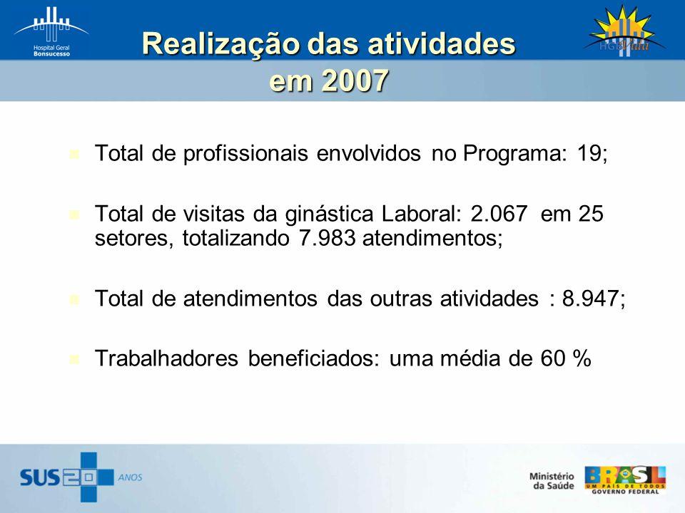 Realização das atividades em 2007