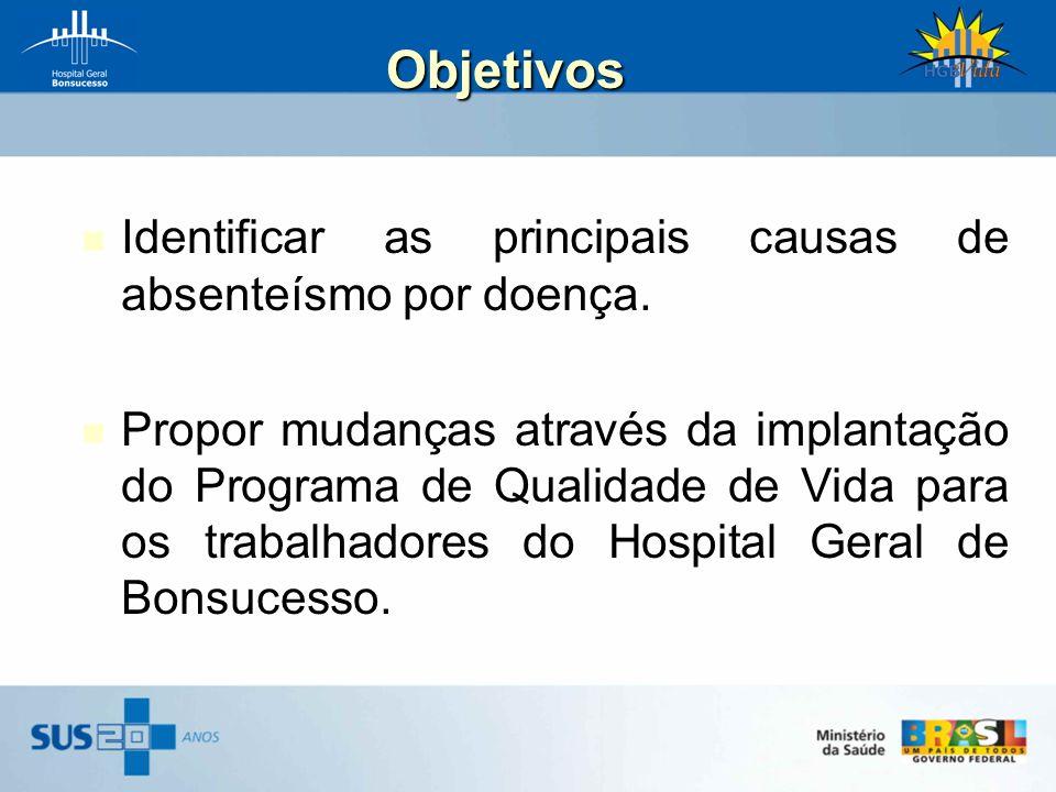 Objetivos Identificar as principais causas de absenteísmo por doença.