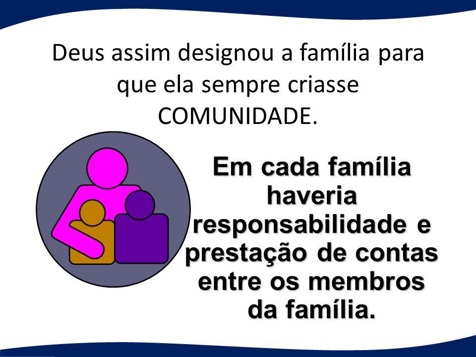 Deus assim designou a família para que ela sempre criasse COMUNIDADE.