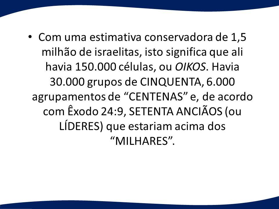 Com uma estimativa conservadora de 1,5 milhão de israelitas, isto significa que ali havia 150.000 células, ou OIKOS.