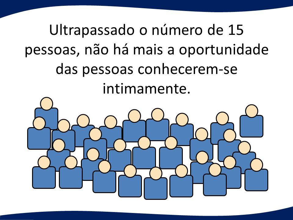 Ultrapassado o número de 15 pessoas, não há mais a oportunidade das pessoas conhecerem-se intimamente.