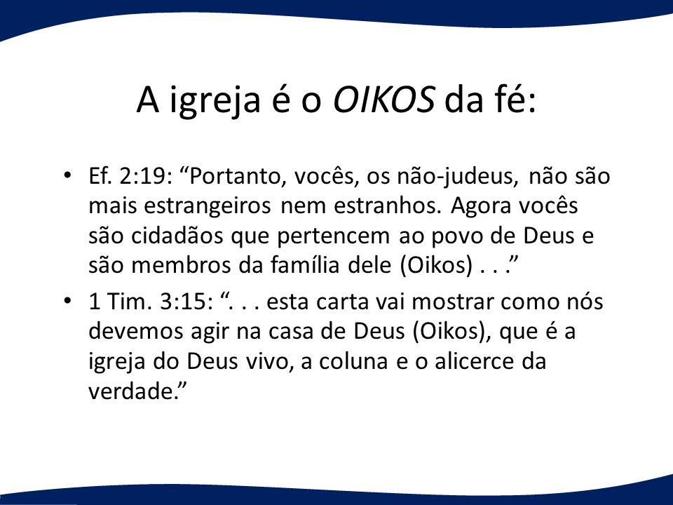 A igreja é o OIKOS da fé: