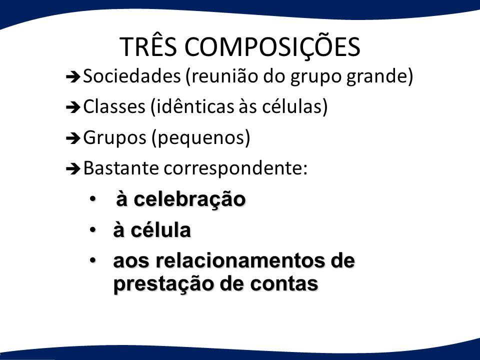 TRÊS COMPOSIÇÕES Sociedades (reunião do grupo grande)